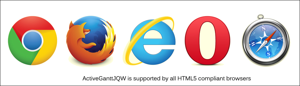 ActiveGanttJQW is supported by all major modern browsers